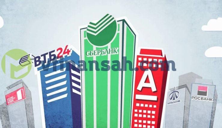 логотипы банков