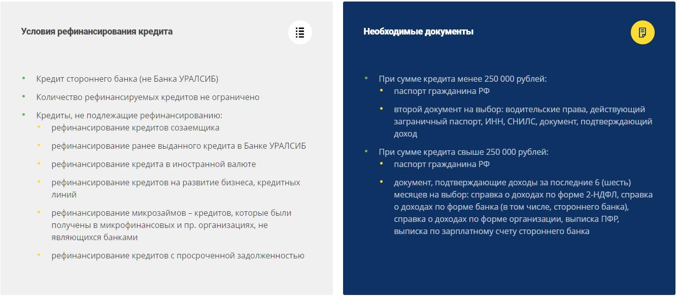 Уралсиб банк онлайн заявка на рефинансирование кредита